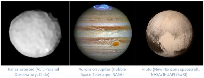 Pallas_Jupiter_Pluto